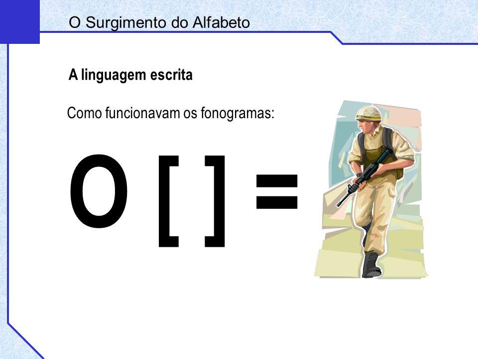 O [ ] = O Surgimento do Alfabeto A linguagem escrita